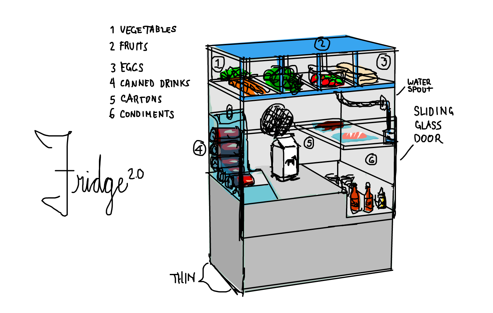 fridge by magicalhobo on sketchport